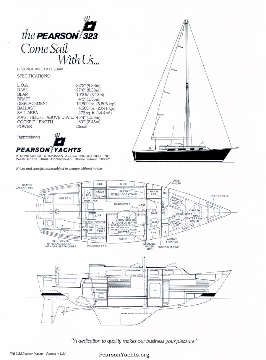 Pearson 323 Specifications