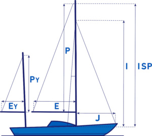 Sail Plan Dimensions
