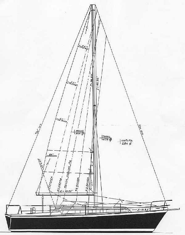 Sailboat Lighting Diagram