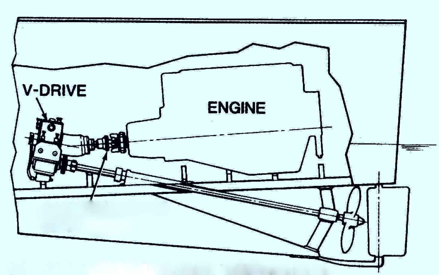 The Pearson 323 Typical Inboard Wiring Diagrams Engine Diagram V Drive Installation